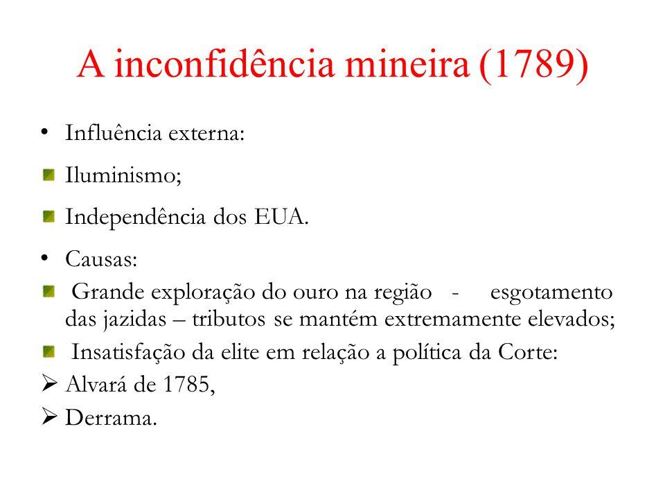 A inconfidência mineira (1789) Influência externa: Iluminismo; Independência dos EUA. Causas: Grande exploração do ouro na região - esgotamento das ja