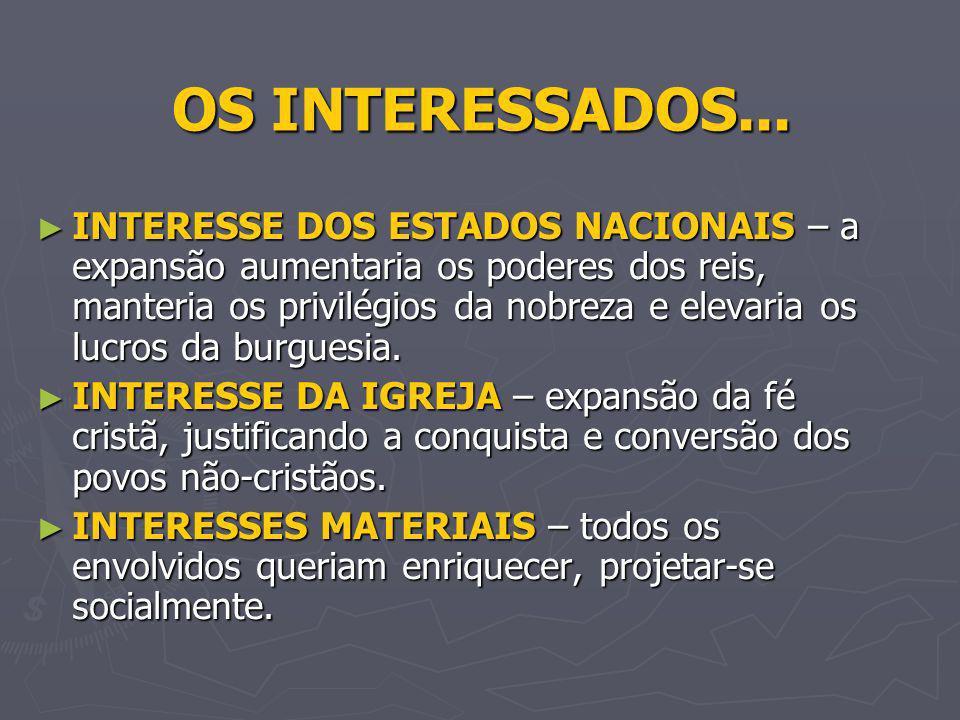 Novos Territórios Especiarias Metais Preciosos Bússola Caravelas Novos Mercados Expansão do Cristianismo Pioneirismo português