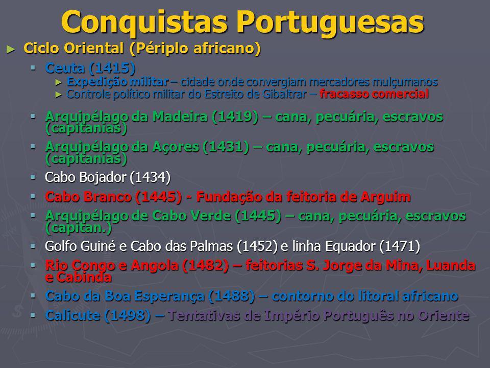 Expansão Marítima Portuguesa - Rio Tejo/Lisboa