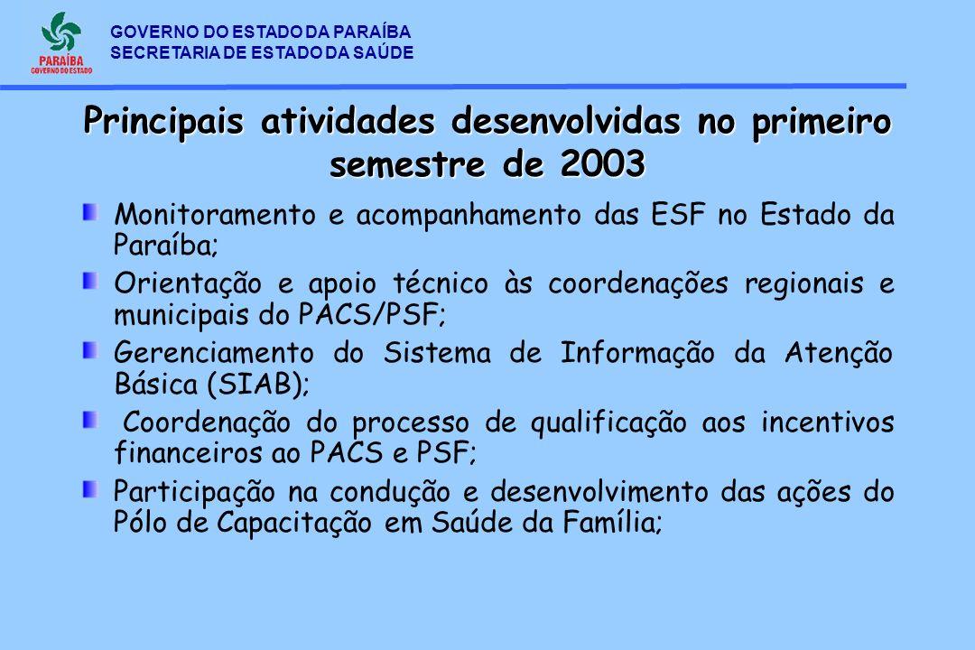GOVERNO DO ESTADO DA PARAÍBA SECRETARIA DE ESTADO DA SAÚDE Principais atividades desenvolvidas no primeiro semestre de 2003 Monitoramento e acompanham