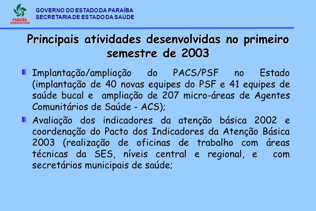 GOVERNO DO ESTADO DA PARAÍBA SECRETARIA DE ESTADO DA SAÚDE Implantação/ampliação do PACS/PSF no Estado (implantação de 40 novas equipes do PSF e 41 eq
