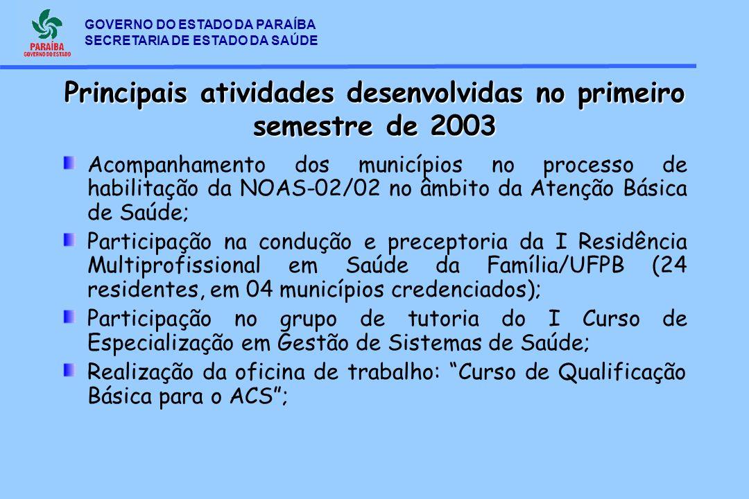 GOVERNO DO ESTADO DA PARAÍBA SECRETARIA DE ESTADO DA SAÚDE Acompanhamento dos municípios no processo de habilitação da NOAS-02/02 no âmbito da Atenção