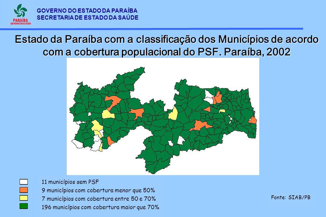 GOVERNO DO ESTADO DA PARAÍBA SECRETARIA DE ESTADO DA SAÚDE Estado da Paraíba com a classificação dos Municípios de acordo com a cobertura populacional
