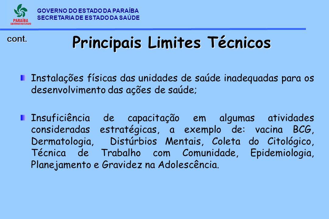 GOVERNO DO ESTADO DA PARAÍBA SECRETARIA DE ESTADO DA SAÚDE Principais Limites Técnicos Instalações físicas das unidades de saúde inadequadas para os d