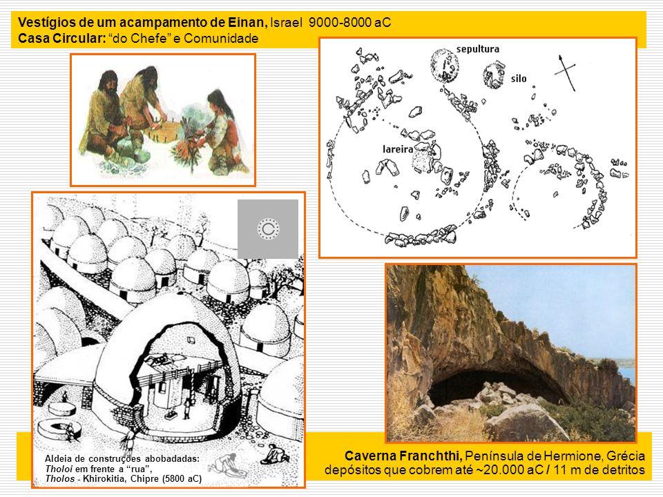 Patagônia Aborígenes, Austrália Terra Amata, Nice França