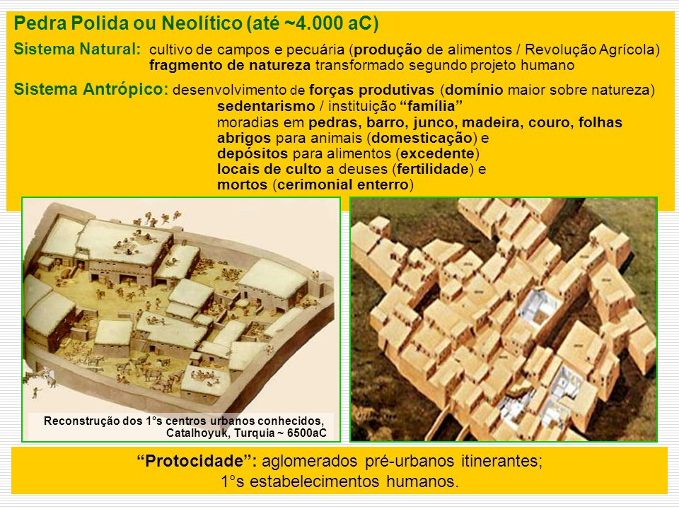 Monumentos, Templos e Talismãs: 15.000 aC Sepultura Ferrassie, Les Eyzies, Dordogne, France France