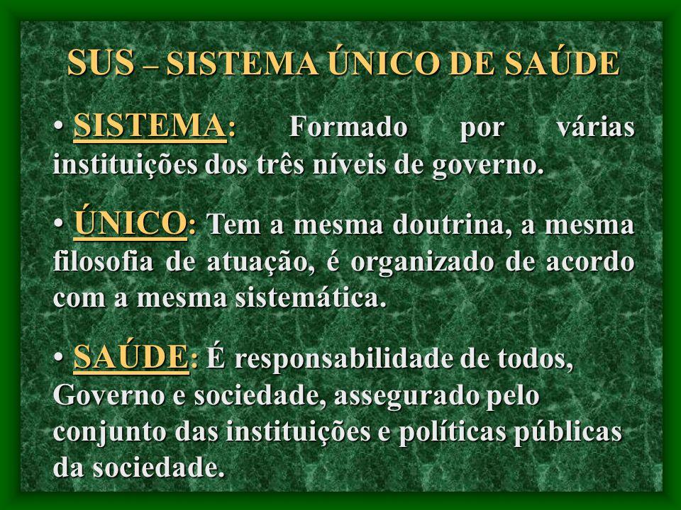 SUS – SISTEMA ÚNICO DE SAÚDE SISTEMA : Formado por várias instituições dos três níveis de governo.