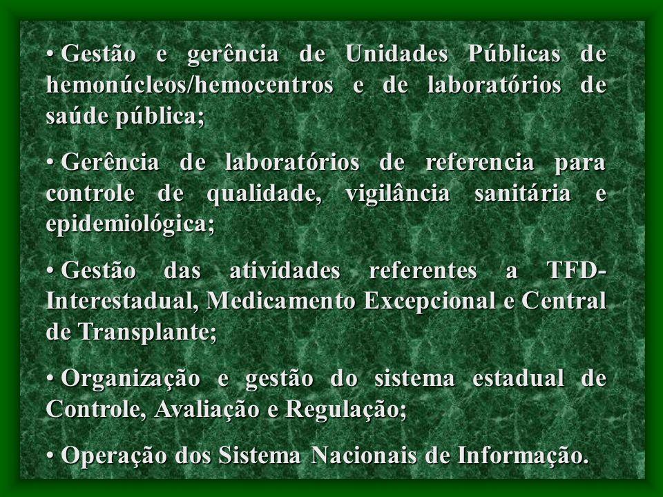 Formulação e execução da política de sangue e hemoterapia, de assistência farmacêutica de acordo com a política nacional;Formulação e execução da política de sangue e hemoterapia, de assistência farmacêutica de acordo com a política nacional; Coordenação do sistema de referencias intermunicipais, organizando acesso – municípios sede de módulos e pólos – Termo de Compromisso; Coordenação do sistema de referencias intermunicipais, organizando acesso – municípios sede de módulos e pólos – Termo de Compromisso; Cooperação técnica e financeira com o conjunto de municípios, objetivando a consolidação do processo de descentralização, organização da rede regionalizada e hierarquizada de serviços.