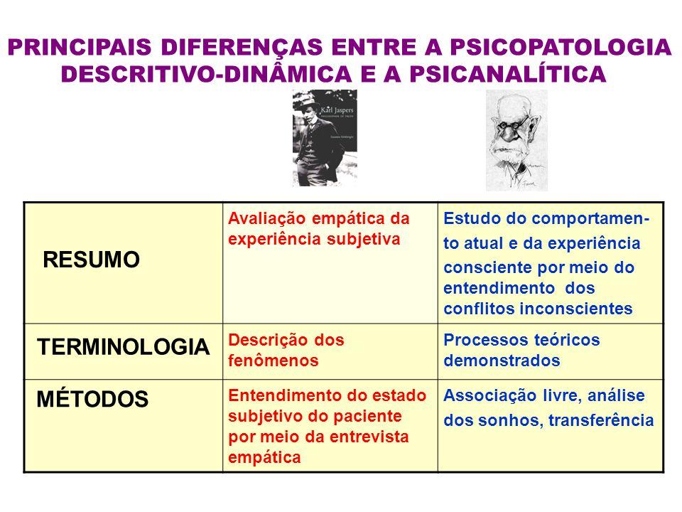 PRINCIPAIS DIFERENÇAS ENTRE A PSICOPATOLOGIA DESCRITIVO-DINÂMICA E A PSICANALÍTICA RESUMO Avaliação empática da experiência subjetiva Estudo do compor