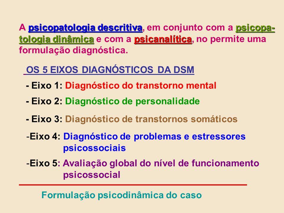 psicopatologia descritivapsicopa- A psicopatologia descritiva, em conjunto com a psicopa- tologia dinâmicapsicanalítica tologia dinâmica e com a psica
