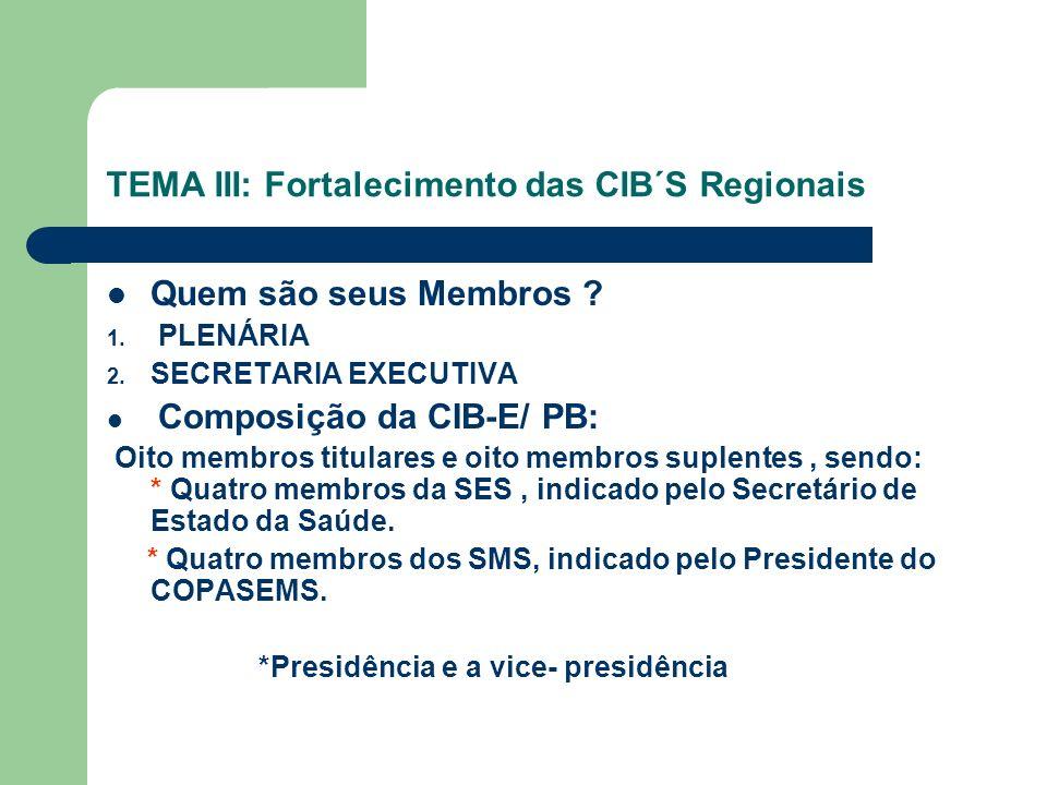 TEMA III: Fortalecimento das CIB´S Regionais Quem são seus Membros .