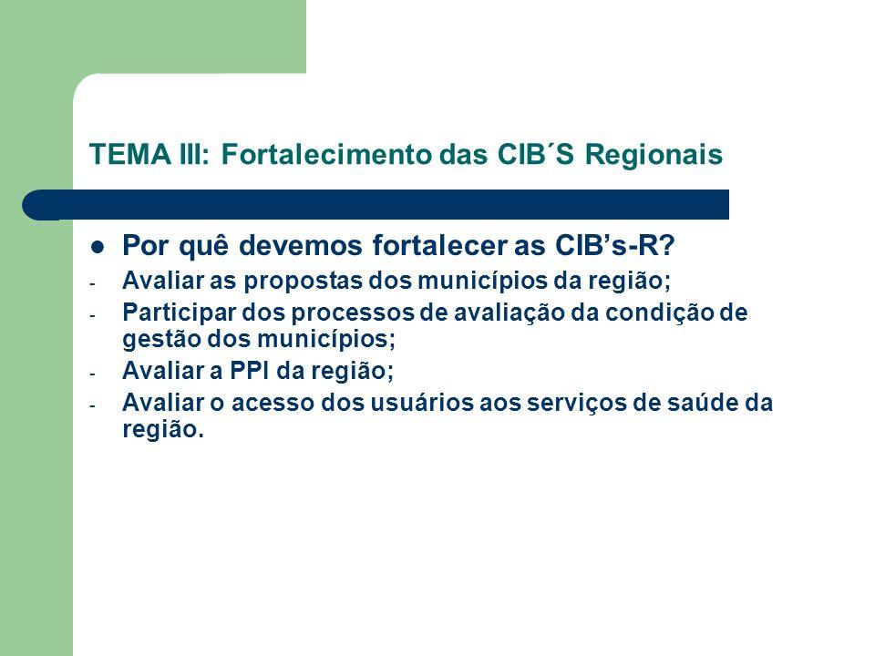 TEMA III: Fortalecimento das CIB´S Regionais Por quê devemos fortalecer as CIBs-R.