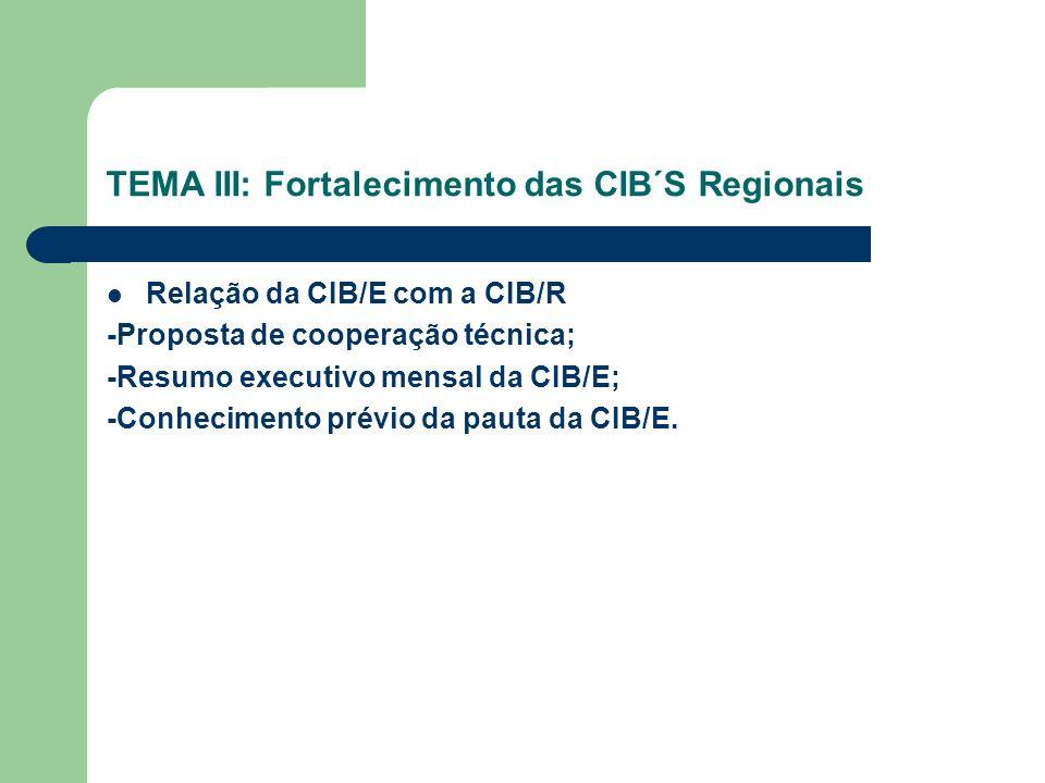 TEMA III: Fortalecimento das CIB´S Regionais Relação da CIB/E com a CIB/R -Proposta de cooperação técnica; -Resumo executivo mensal da CIB/E; -Conhecimento prévio da pauta da CIB/E.