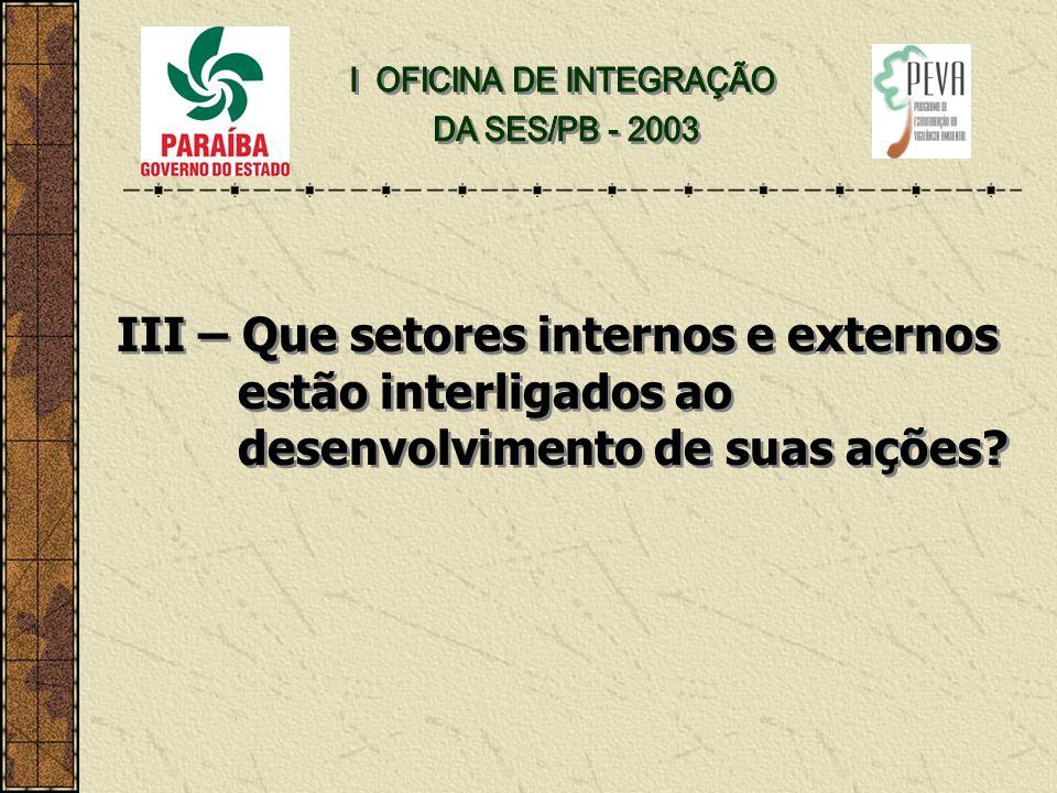 III – Que setores internos e externos estão interligados ao desenvolvimento de suas ações?