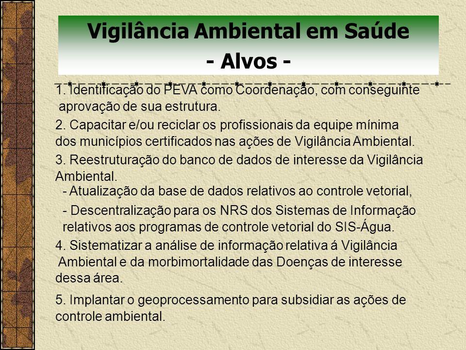 Vigilância Ambiental em Saúde - Alvos - 2. Capacitar e/ou reciclar os profissionais da equipe mínima dos municípios certificados nas ações de Vigilânc