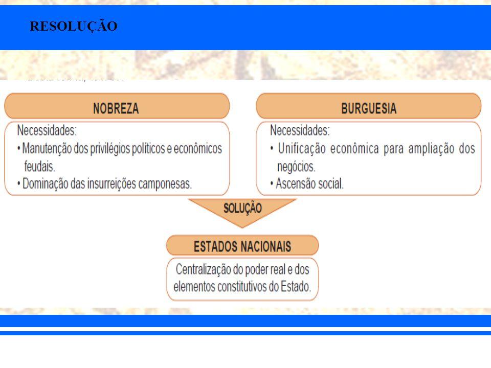 DICAS As principais características do Feudalismo: Economia: primária, de base agrícola, natural (à base de trocas) e de subsistência.
