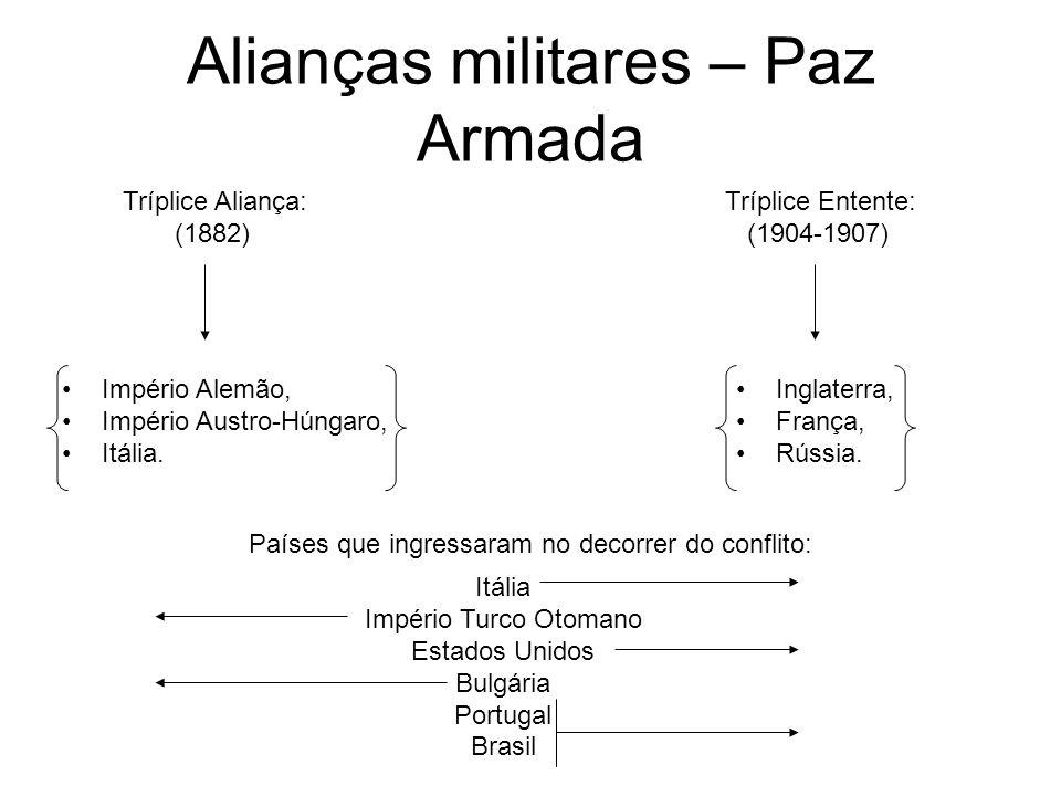Alianças militares – Paz Armada Tríplice Aliança: (1882) Tríplice Entente: (1904-1907) Império Alemão, Império Austro-Húngaro, Itália. Inglaterra, Fra