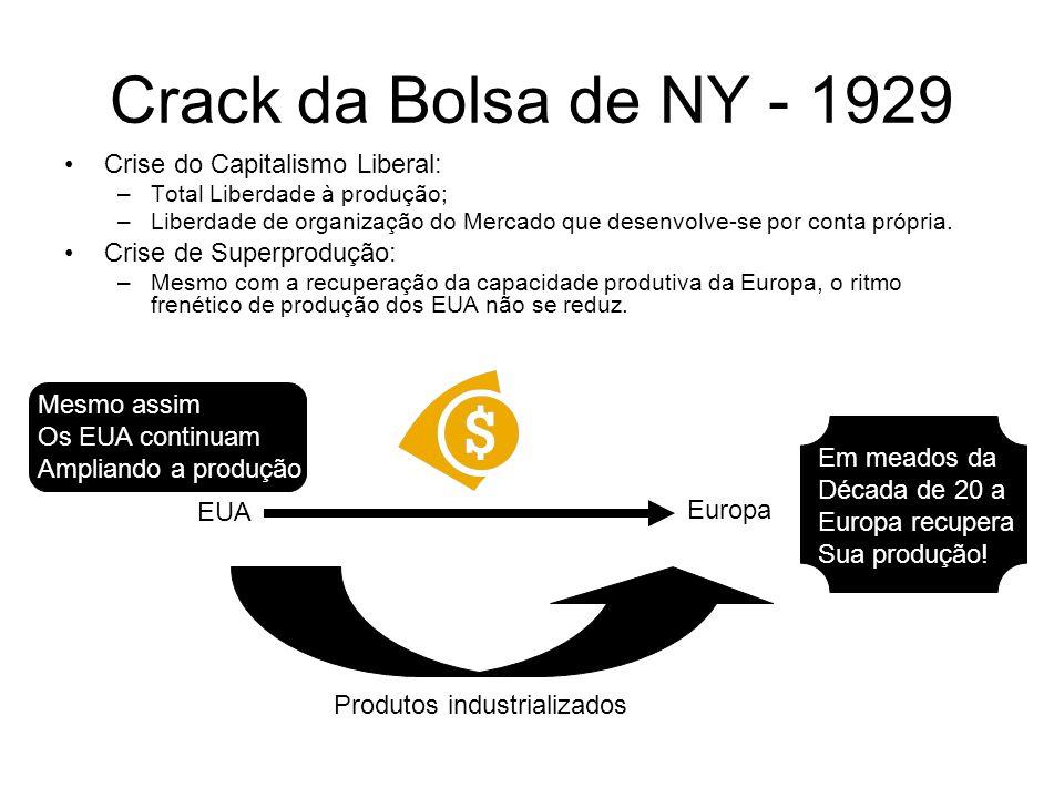 Crack da Bolsa de NY - 1929 Crise do Capitalismo Liberal: –Total Liberdade à produção; –Liberdade de organização do Mercado que desenvolve-se por cont