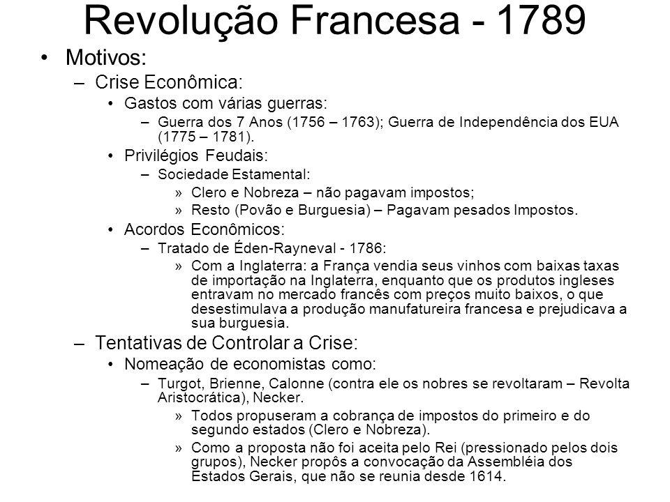 Revolução Francesa - 1789 Motivos: –Crise Econômica: Gastos com várias guerras: –Guerra dos 7 Anos (1756 – 1763); Guerra de Independência dos EUA (177