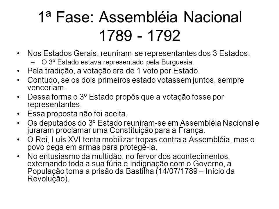 1ª Fase: Assembléia Nacional 1789 - 1792 Nos Estados Gerais, reuníram-se representantes dos 3 Estados. – O 3º Estado estava representado pela Burguesi
