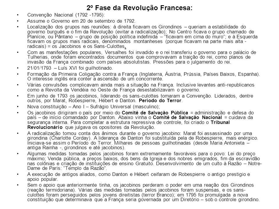 2º Fase da Revolução Francesa: Convenção Nacional (1792 -1795): Assume o Governo em 20 de setembro de 1792. Localização dos grupos nas reuniões: à dir