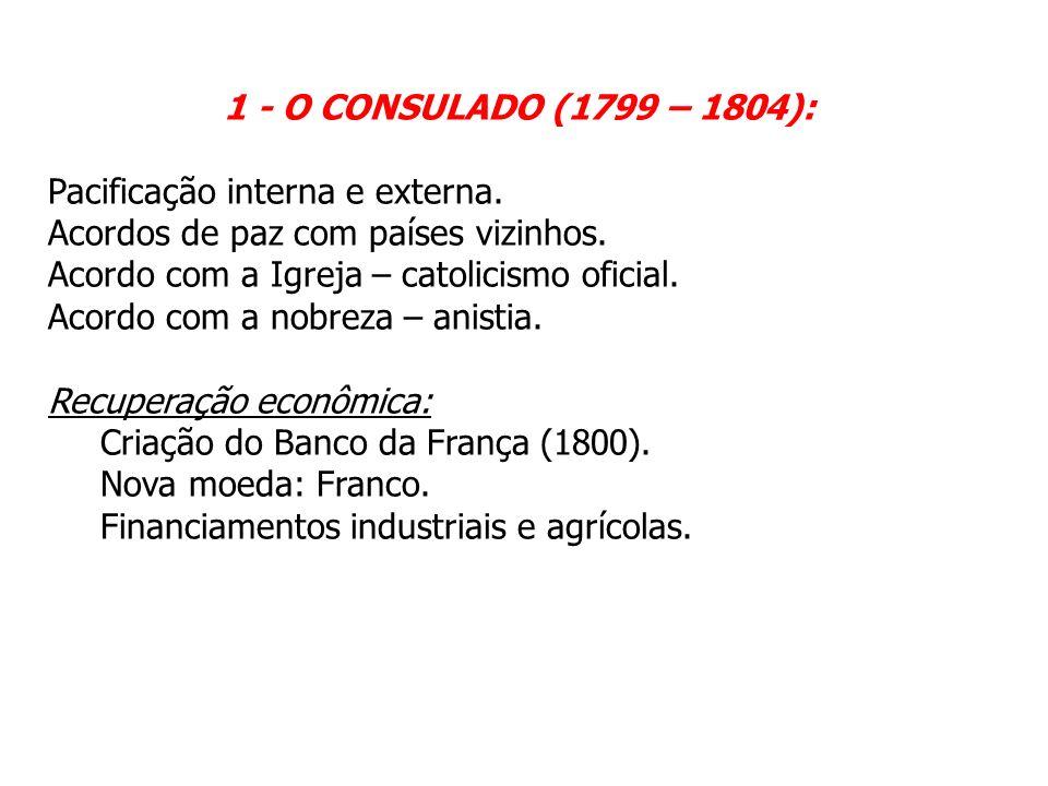 1 - O CONSULADO (1799 – 1804): Pacificação interna e externa. Acordos de paz com países vizinhos. Acordo com a Igreja – catolicismo oficial. Acordo co