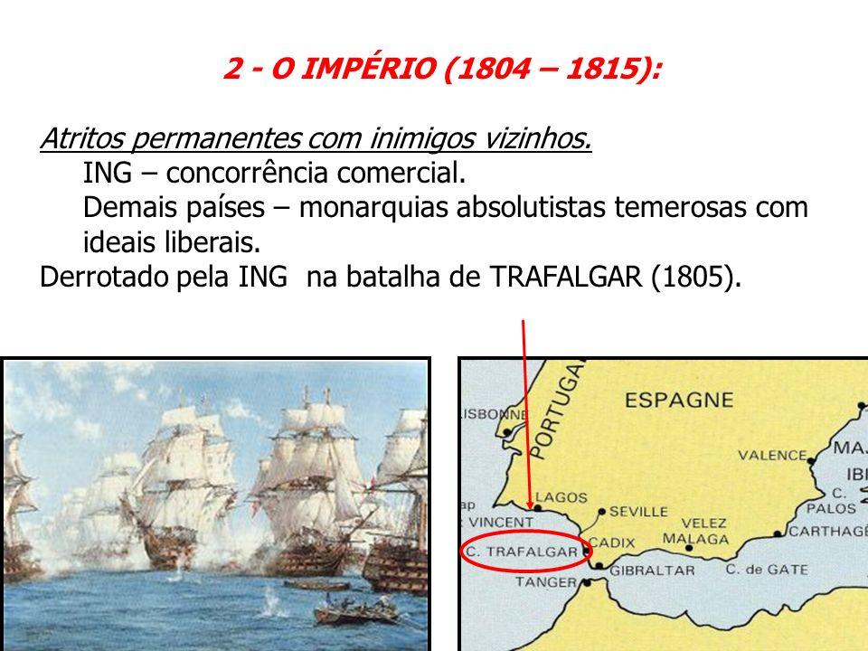 2 - O IMPÉRIO (1804 – 1815): Atritos permanentes com inimigos vizinhos. ING – concorrência comercial. Demais países – monarquias absolutistas temerosa