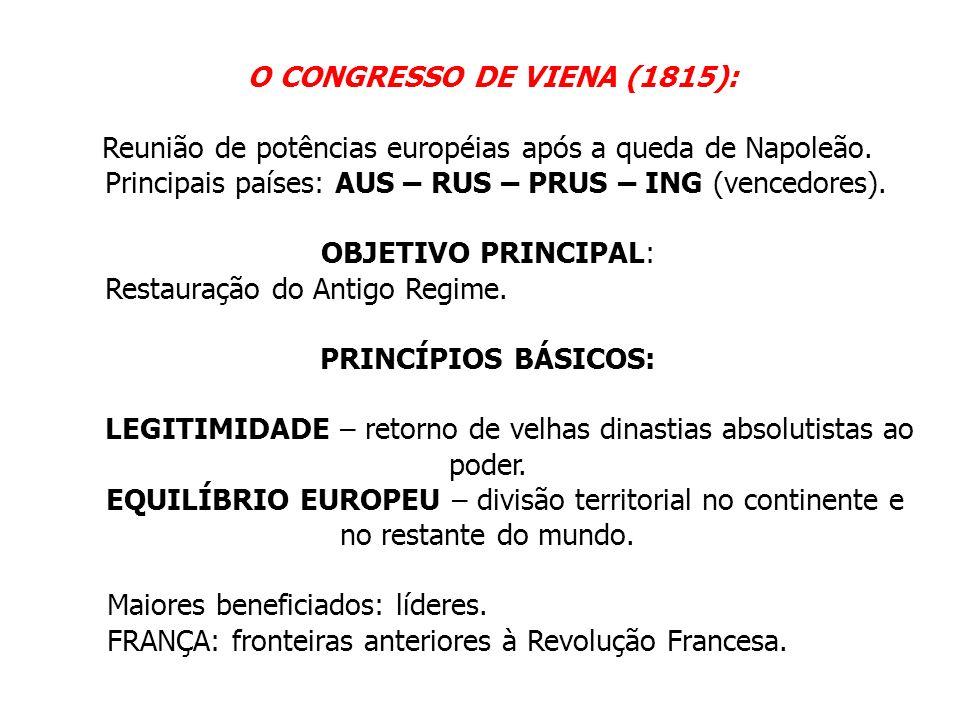 O CONGRESSO DE VIENA (1815): Reunião de potências européias após a queda de Napoleão. Principais países: AUS – RUS – PRUS – ING (vencedores). OBJETIVO