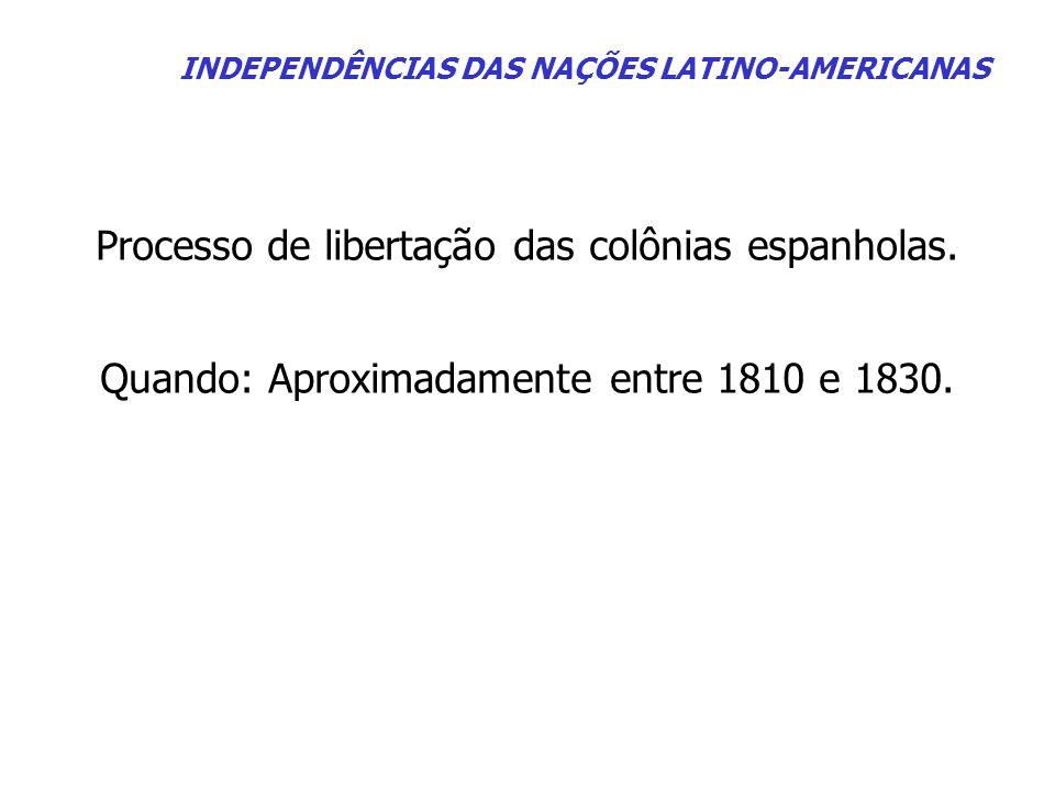 Processo de libertação das colônias espanholas. Quando: Aproximadamente entre 1810 e 1830. INDEPENDÊNCIAS DAS NAÇÕES LATINO-AMERICANAS