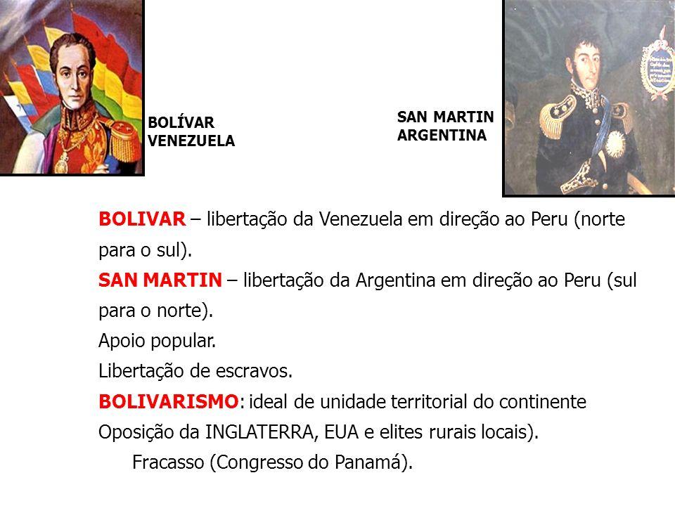 BOLIVAR – libertação da Venezuela em direção ao Peru (norte para o sul). SAN MARTIN – libertação da Argentina em direção ao Peru (sul para o norte). A