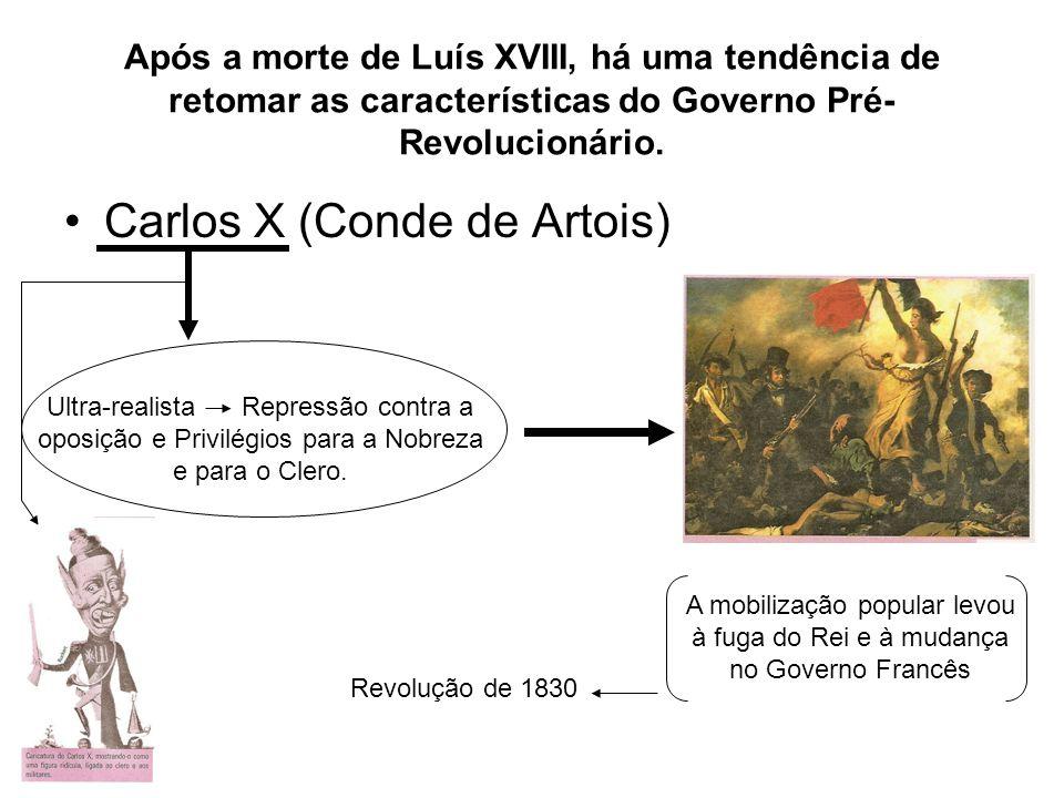Após a morte de Luís XVIII, há uma tendência de retomar as características do Governo Pré- Revolucionário. Carlos X (Conde de Artois) Ultra-realista R