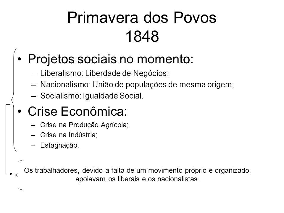Primavera dos Povos 1848 Projetos sociais no momento: –Liberalismo: Liberdade de Negócios; –Nacionalismo: União de populações de mesma origem; –Social