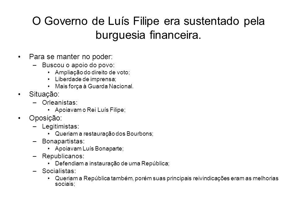 O Governo de Luís Filipe era sustentado pela burguesia financeira. Para se manter no poder: –Buscou o apoio do povo: Ampliação do direito de voto; Lib