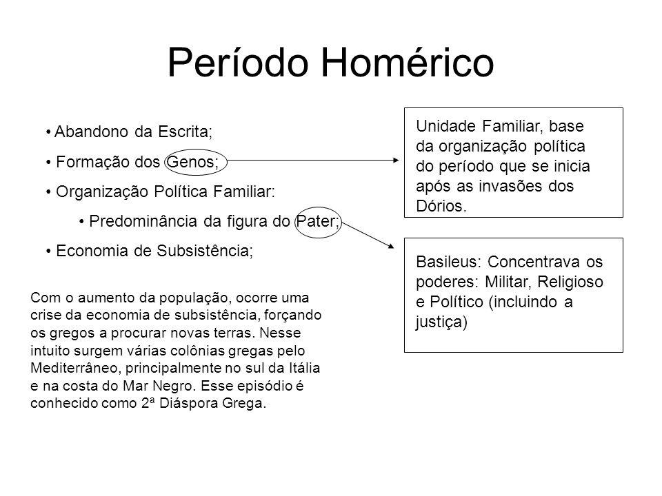 Período Homérico Abandono da Escrita; Formação dos Genos; Organização Política Familiar: Predominância da figura do Pater; Economia de Subsistência; U