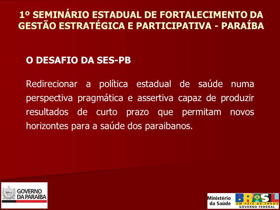1º SEMINÁRIO ESTADUAL DE FORTALECIMENTO DA GESTÃO ESTRATÉGICA E PARTICIPATIVA - PARAÍBA O DESAFIO DA SES-PB Redirecionar a política estadual de saúde