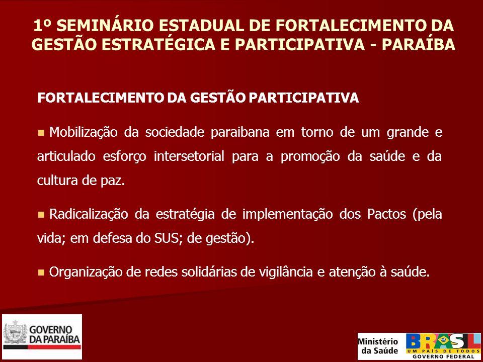 1º SEMINÁRIO ESTADUAL DE FORTALECIMENTO DA GESTÃO ESTRATÉGICA E PARTICIPATIVA - PARAÍBA FORTALECIMENTO DA GESTÃO PARTICIPATIVA Mobilização da sociedad