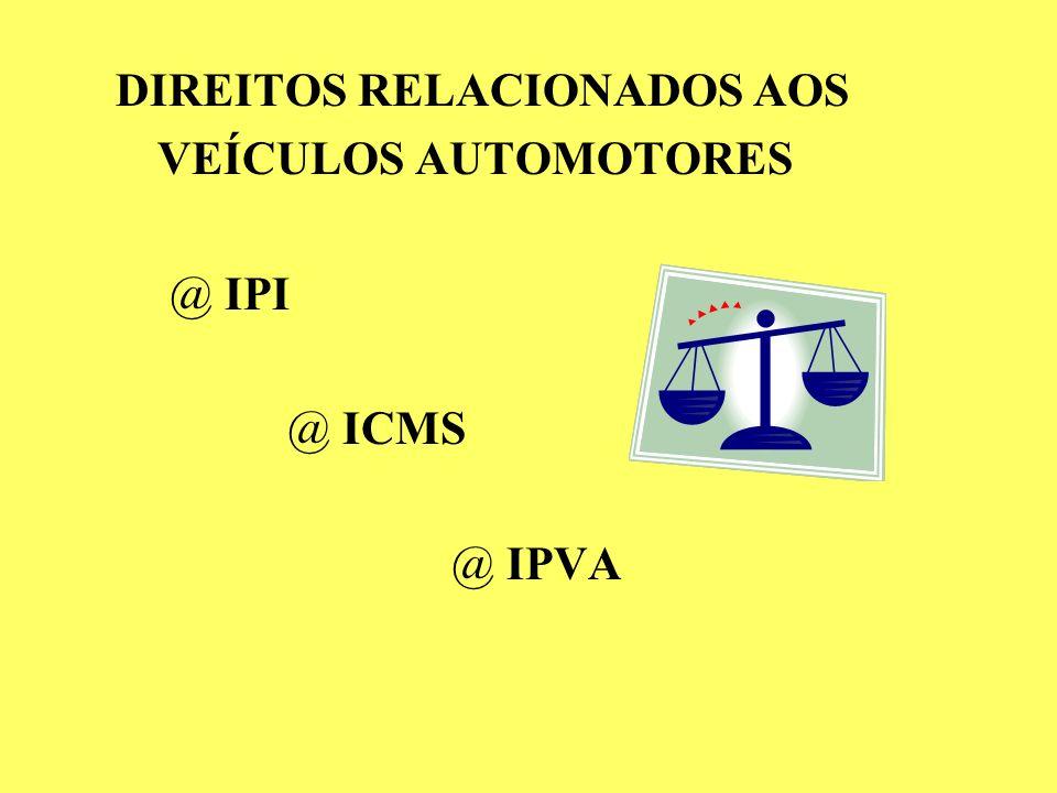 DIREITOS RELACIONADOS AOS VEÍCULOS AUTOMOTORES @ IPI @ ICMS @ IPVA