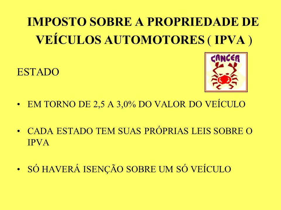 IMPOSTO SOBRE A PROPRIEDADE DE VEÍCULOS AUTOMOTORES ( IPVA ) ESTADO EM TORNO DE 2,5 A 3,0% DO VALOR DO VEÍCULO CADA ESTADO TEM SUAS PRÓPRIAS LEIS SOBR