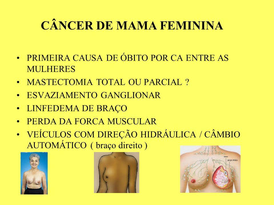 CÂNCER DE MAMA FEMININA PRIMEIRA CAUSA DE ÓBITO POR CA ENTRE AS MULHERES MASTECTOMIA TOTAL OU PARCIAL ? ESVAZIAMENTO GANGLIONAR LINFEDEMA DE BRAÇO PER