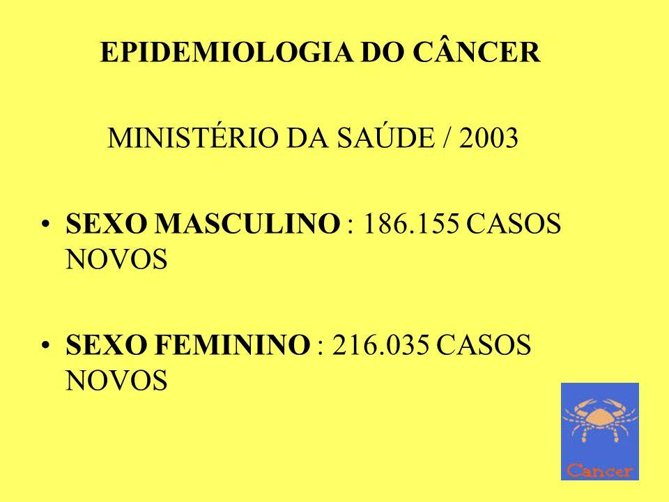 NEOPLASIAS MALIGNAS MAIS FREQÜENTES NO BRASIL : HOMENS : PELE, PRÓSTATA, PULMÃO, ESTÔMAGO E CÓLON/RETO MULHERES : PELE, MAMA, COLO DO ÚTERO, CÓLON/RETO E ESTÔMAGO.