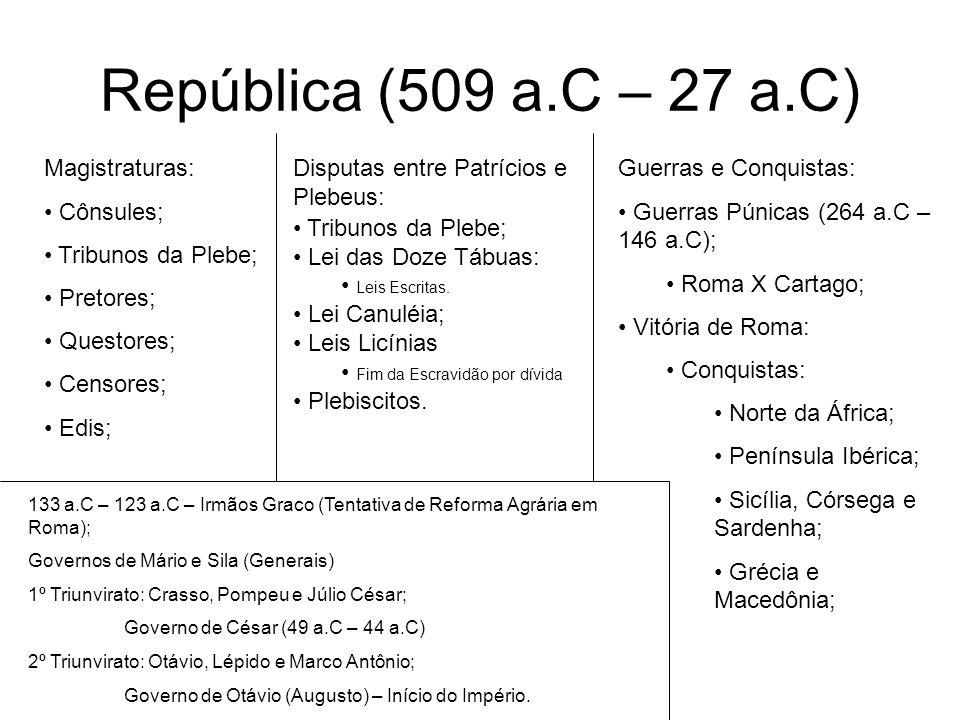 República (509 a.C – 27 a.C) Magistraturas: Cônsules; Tribunos da Plebe; Pretores; Questores; Censores; Edis; Disputas entre Patrícios e Plebeus: Trib