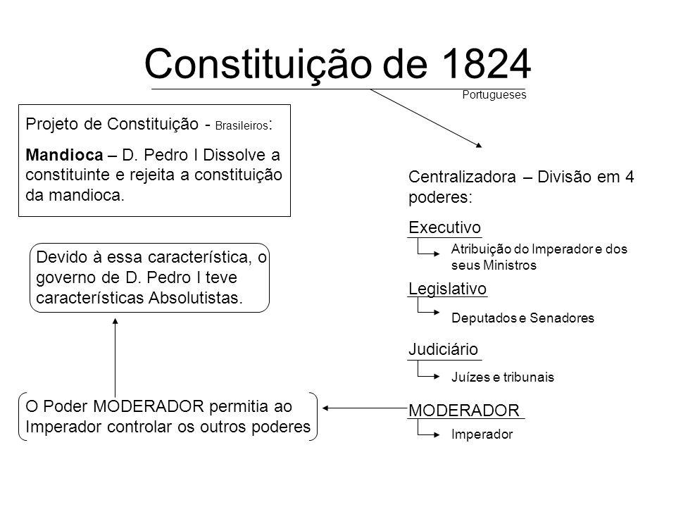 Constituição de 1824 Projeto de Constituição - Brasileiros : Mandioca – D. Pedro I Dissolve a constituinte e rejeita a constituição da mandioca. Centr