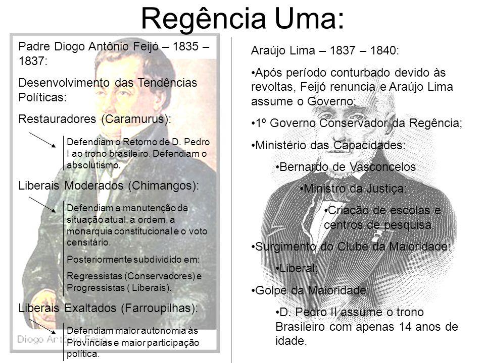 Regência Uma: Padre Diogo Antônio Feijó – 1835 – 1837: Desenvolvimento das Tendências Políticas: Restauradores (Caramurus): Defendiam o Retorno de D.