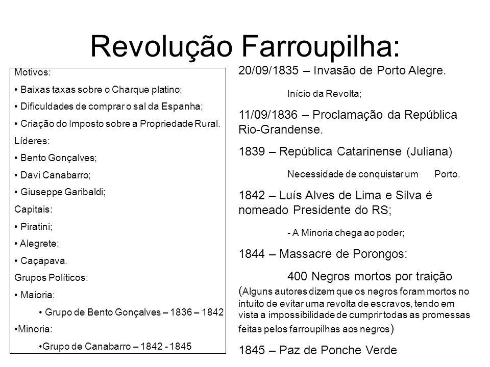 Revolução Farroupilha: Motivos: Baixas taxas sobre o Charque platino; Dificuldades de comprar o sal da Espanha; Criação do Imposto sobre a Propriedade