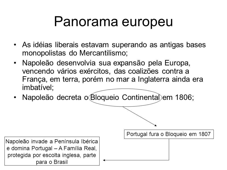 Panorama europeu As idéias liberais estavam superando as antigas bases monopolistas do Mercantilismo; Napoleão desenvolvia sua expansão pela Europa, v