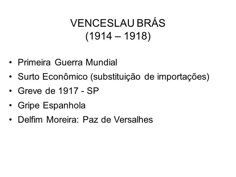 VENCESLAU BRÁS (1914 – 1918) Primeira Guerra Mundial Surto Econômico (substituição de importações) Greve de 1917 - SP Gripe Espanhola Delfim Moreira:
