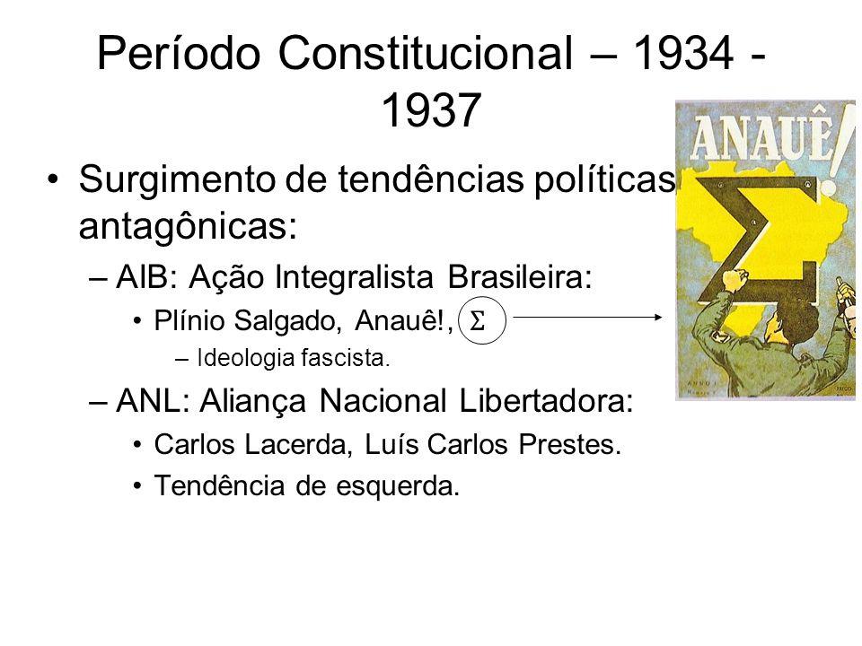 Período Constitucional – 1934 - 1937 Surgimento de tendências políticas antagônicas: –AIB: Ação Integralista Brasileira: Plínio Salgado, Anauê!, Ʃ –Id