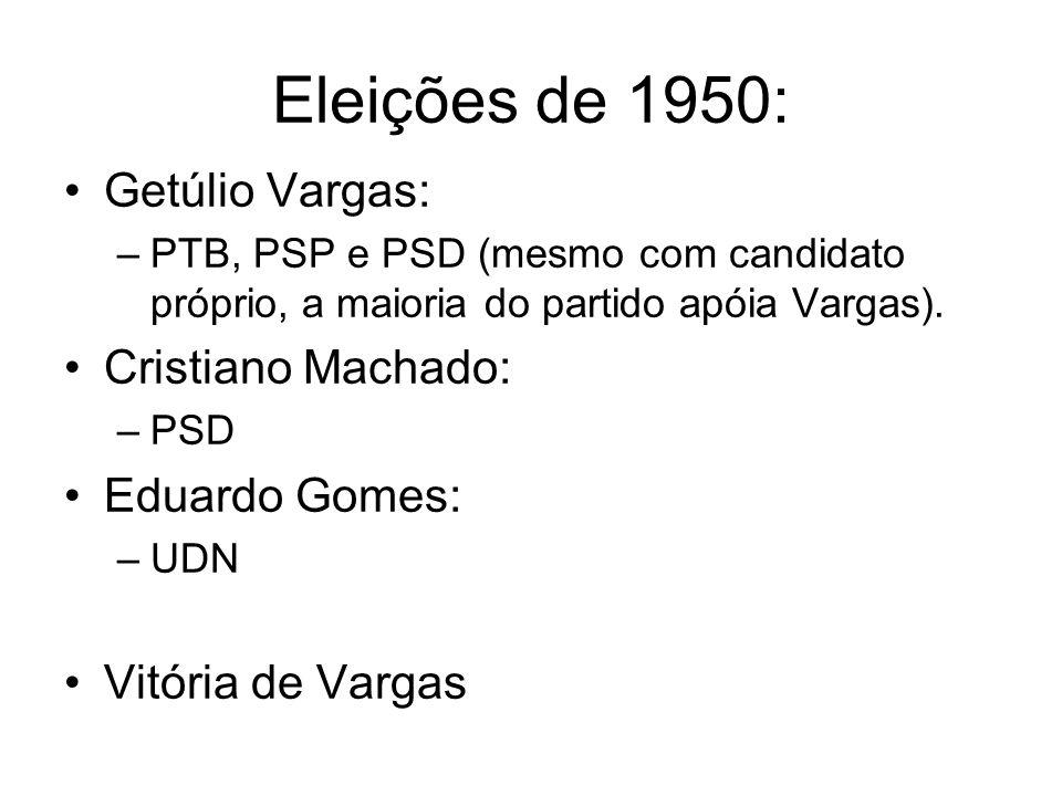Eleições de 1950: Getúlio Vargas: –PTB, PSP e PSD (mesmo com candidato próprio, a maioria do partido apóia Vargas). Cristiano Machado: –PSD Eduardo Go
