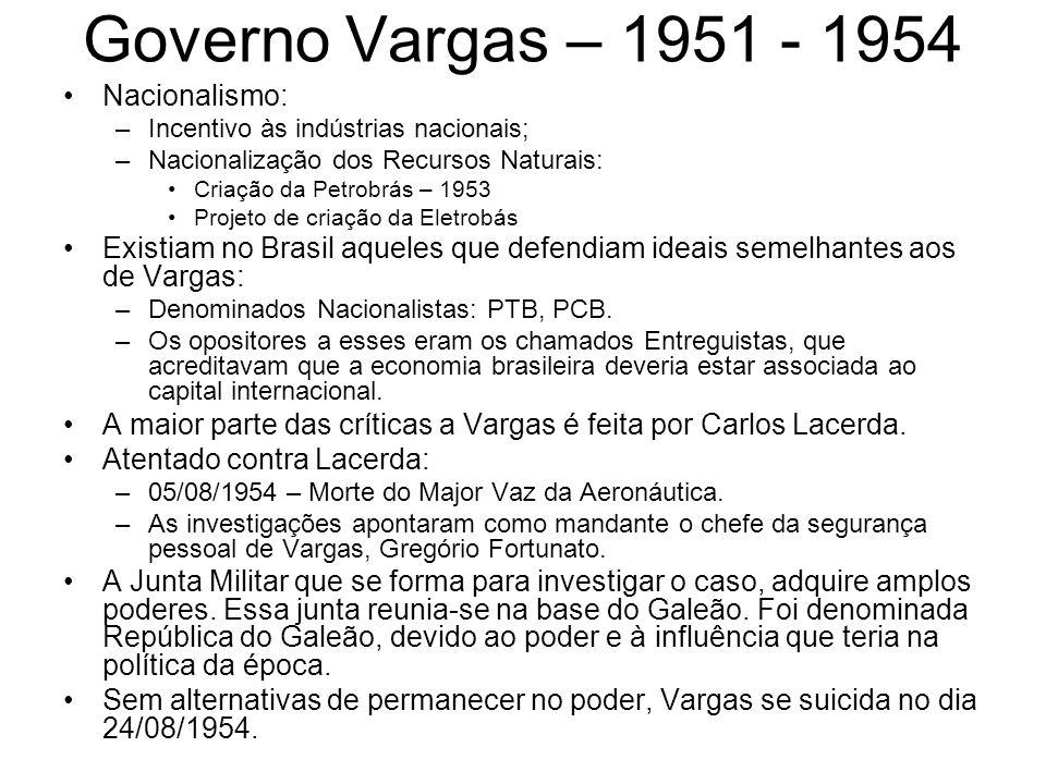 Governo Vargas – 1951 - 1954 Nacionalismo: –Incentivo às indústrias nacionais; –Nacionalização dos Recursos Naturais: Criação da Petrobrás – 1953 Proj