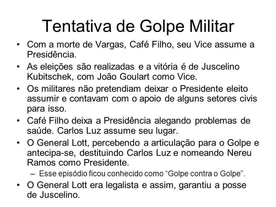 Tentativa de Golpe Militar Com a morte de Vargas, Café Filho, seu Vice assume a Presidência. As eleições são realizadas e a vitória é de Juscelino Kub